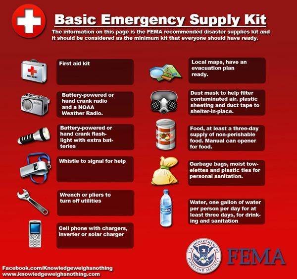 EmergencySupplyKit