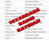 Texarkana's Top Rated Radio Stations